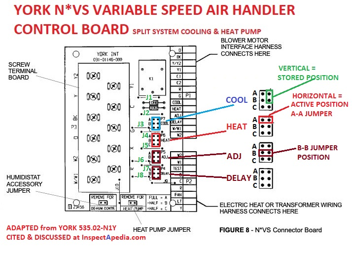 York Heat Pump Thermostat Wiring Diagram from inspectapedia.com