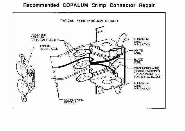 repairing aluminum wiring cpsc 516 us consumer product safety commission recommendations