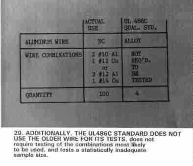 Additionally the UL486C standard does not use the older wire for its tests does not require testing of the combinations most likely to be used ...  sc 1 st  InspectAPedia.com : ul wiring standards - yogabreezes.com