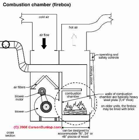 Mobile Home Ac Wiring Diagram