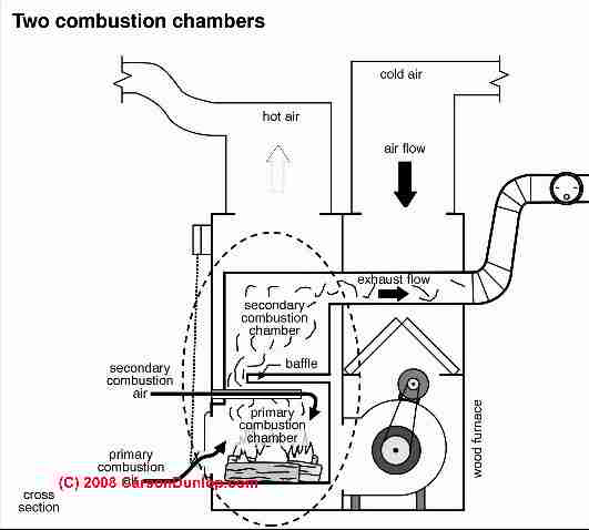 furnace fan limit switch wiring diagram line voltage