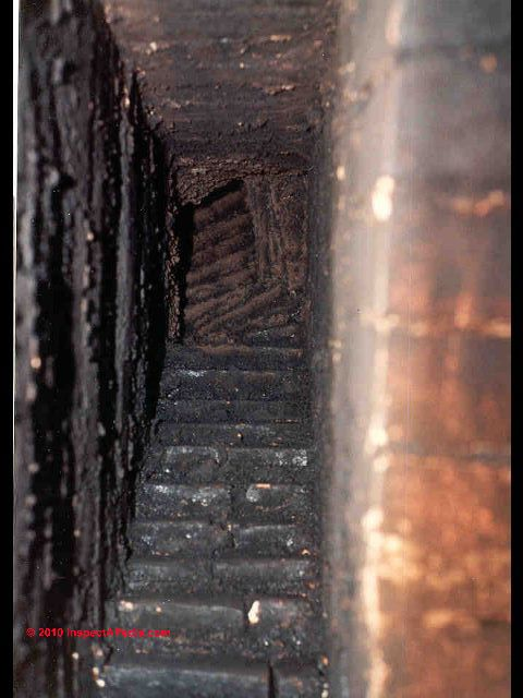 Fireplace Inspection Checklist From A Chimney Sweep
