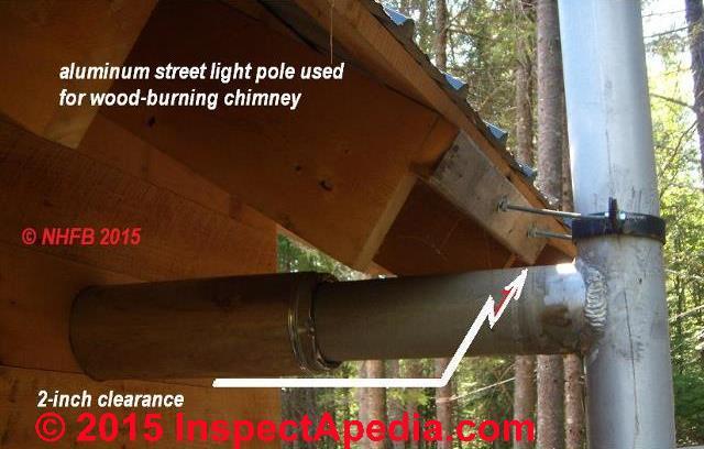 Types Of Chimneys Amp Chimney Materials
