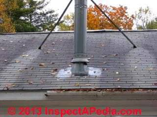 Bracing Amp Support Requirements For Metal Chimney