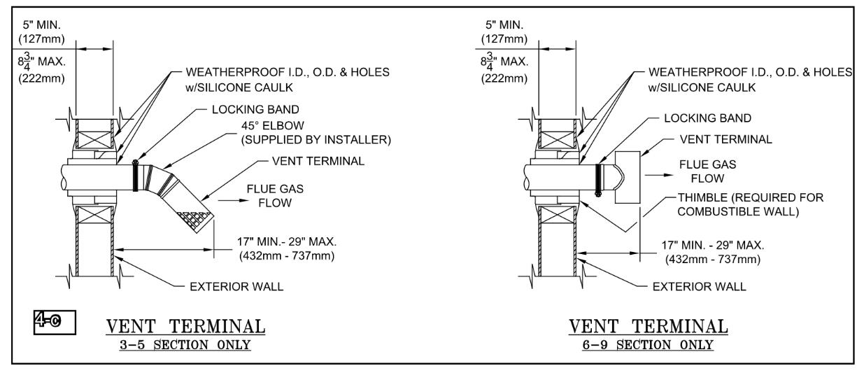 Wind Problems With Direct Side Wall Vent Chimneys Fluesrhinspectapedia: Swg Power Venter Wiring Diagram At Elf-jo.com