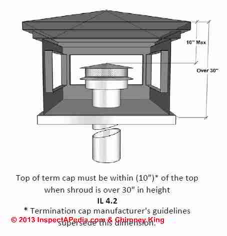 Chimney shroud fire clearances (C) InspectAPedia Chimney King ... - Chimney Top Shrouds, Caps, Covers