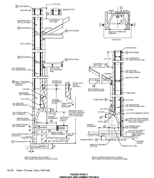 Fireplace & Chimney Design Details - Virginia Code 2006 derived from ICC  Chapter 10 Chimneys and