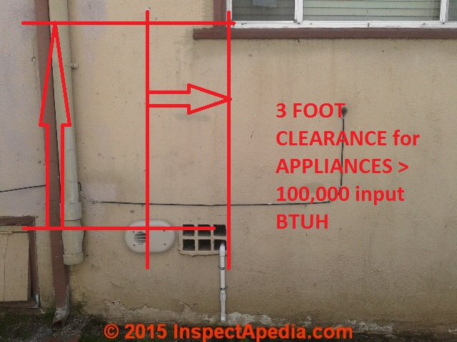 Direct Vent Wall Inlet / Outlet Clearance To Window (C) InspectApedia.com BL