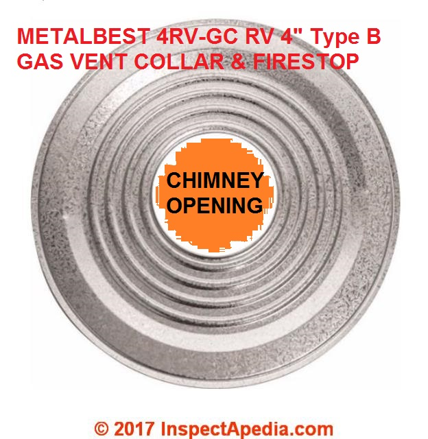 Type b vent chimney ceiling floor wall clearance distances ceiling or wall collar for b vent chimney flue c inspectapedia fandeluxe Images