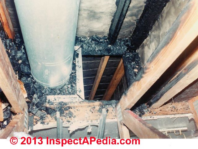 Chimney Fire Case Report