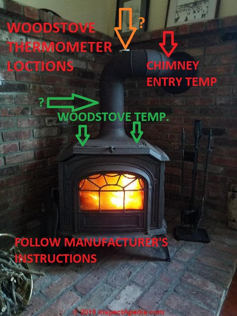 Chimney Creosote Deposits & Fire Hazards in Chimneys
