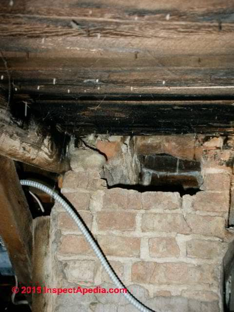 Blocked Chimney Found Venting Into Attic C Daniel Friedman