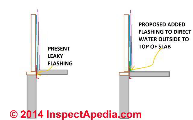 Porch Amp Deck Ledger Flashing Amp Connection Details To