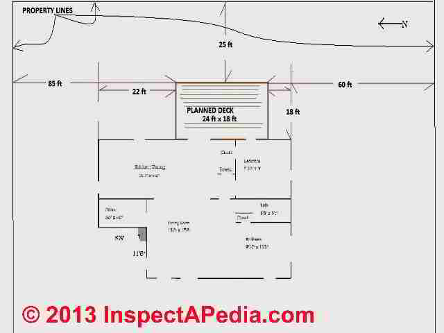How to choose the location for an exterior deck for Plot plan drawing