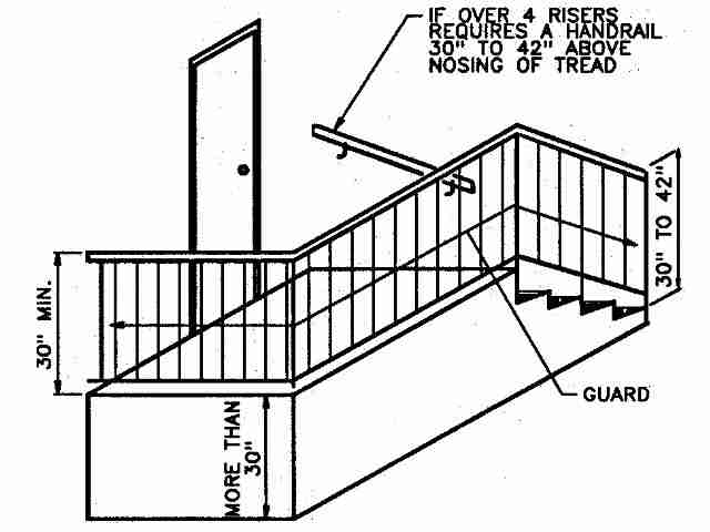 Deck Railing Drawings Deck Railings Are Generally