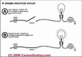 Schematic of a simple electrical circuit (C) Carson Dunlop