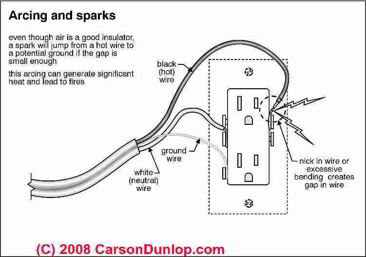 electrical box types sizes for receptacles when wiring receptacles outlets how to choose