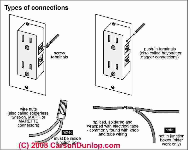 splicing wires when installing electrical receptacles wall plug rh inspectapedia com Electrical Plug to Plug Wiring Electrical Outlet Wiring Colors