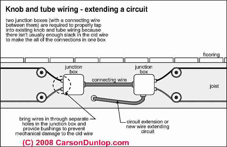 How to connect electrical wires electrical splices guide for how to extend knob and tube wiring if permitted c carson dunlop associates greentooth Image collections
