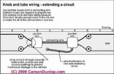 connect electrical wires electrical splices guide