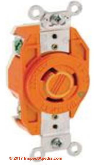 220 Volt Outlet >> Electrical Receptacle Types, How to choose the right ...
