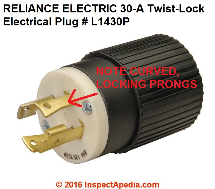 Electrical Wire Size Required For Receptacles How To
