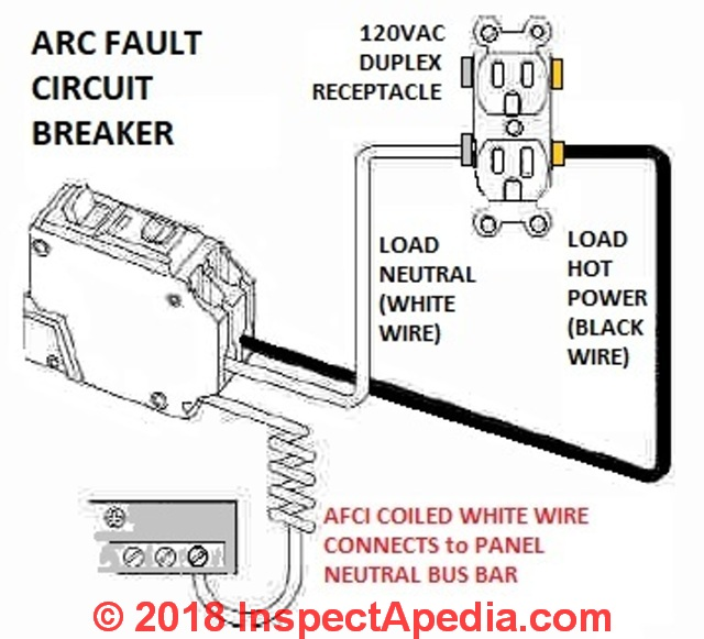 afci guide to arc fault interrupters for home owners and home rh inspectapedia com 2 Pole Breaker Wiring Diagram Circuit Breaker Wiring Diagram