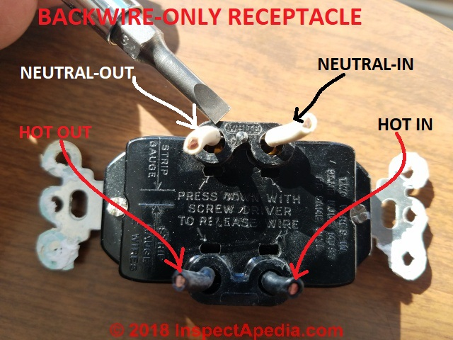 back-wire-only electrical receptacle from a 1962 home in two harbors mn (