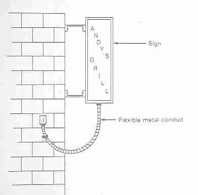 Electrical conduit installation tips and inspection guide for home flexible electrical conduit in an allowed outdoor use d friedman at inspectapedia keyboard keysfo Gallery