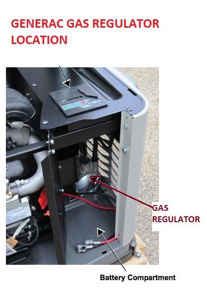 Electrical Generators Backup