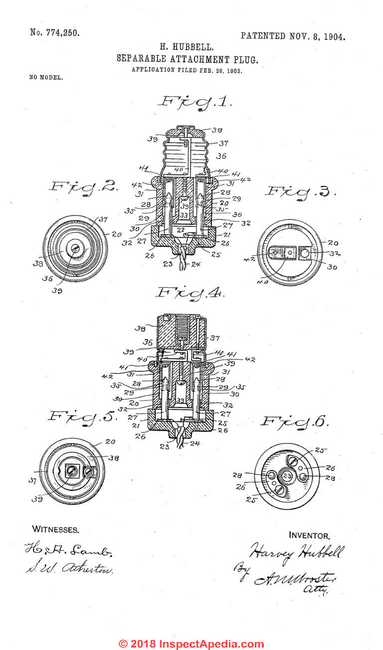 Electrical Receptacle Types How To Choose The Right Related Articles Wire A Dryer Plug Hubbell Patent 774250 In 1904 At