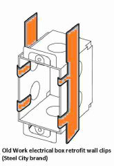 Wall support clips for old work or retrofit electrical box installation (C) InspectAPedia - courtesy Steel City electrical boxes