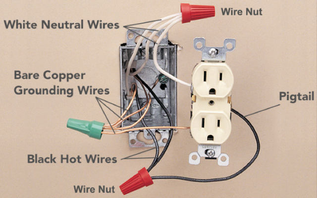 in the illustration of parallel wiring of an electrical receptacle