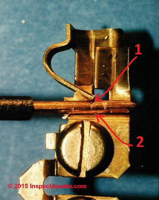 push-in backwire connection between receptacle or switch and copper wire  (c) inspectapedia