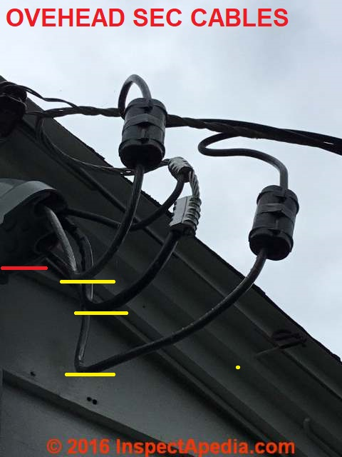 Electrical Service Entry Wire Inspection & How to Determine ...