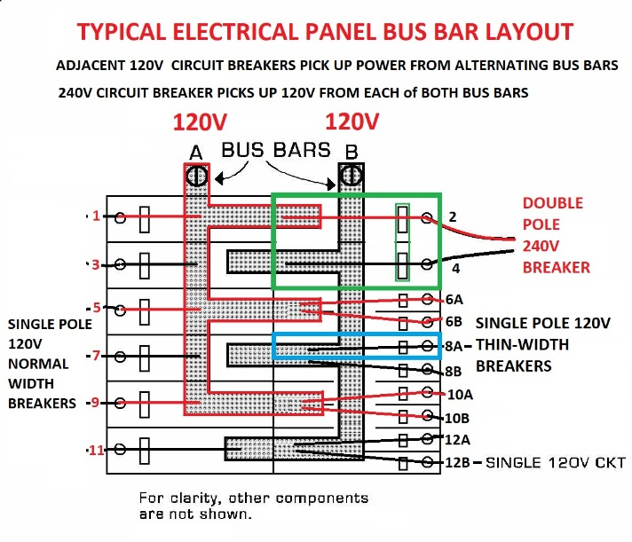 electrical panel bus layout shows multi wire circuit connections (c) daniel  friedman at inspectapedia