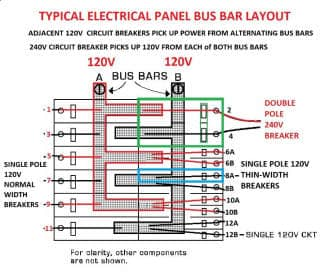 Multiwire Branch Electrical Circuits and SplitWired