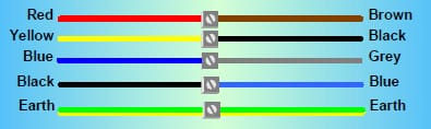 building electrical wiring color codes rh inspectapedia com electricity wire colours uk electricity wire colours uk