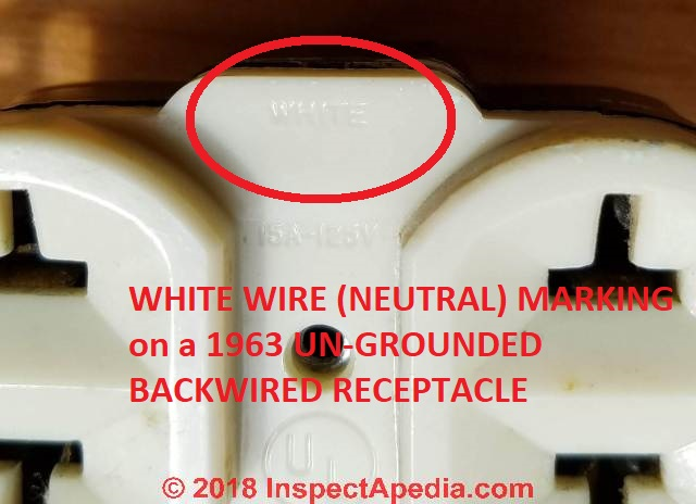 Surprising Electrical Outlet Wire Connections Receptacle Or Wall Plug Wire Wiring Cloud Hisonuggs Outletorg
