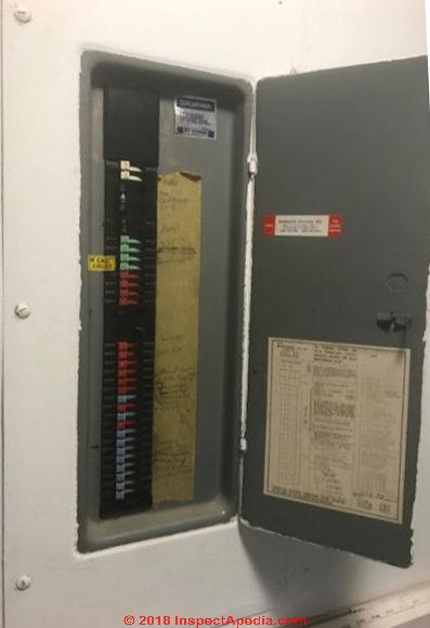 How To Identify Gte Sylvania Zinsco Electrical Panel