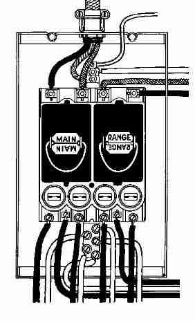 elec100B electric panel amps how to estimate the electrical capacity or 30 amp fuse box wiring diagrams at crackthecode.co