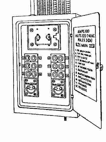 Main Electrical Panel as well 200 Breaker Box Wiring Diagram additionally 100   Electrical Service Diagram further Reliance Controls Transfer Switch 28 in addition 100   Breaker Box Diagram. on wiring diagram 100 amp sub panel