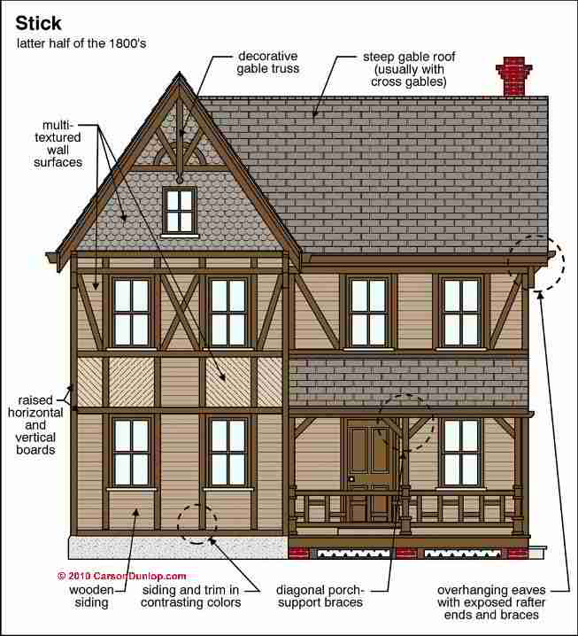 Craftsman style home plans best free home design for Craftsman style architecture