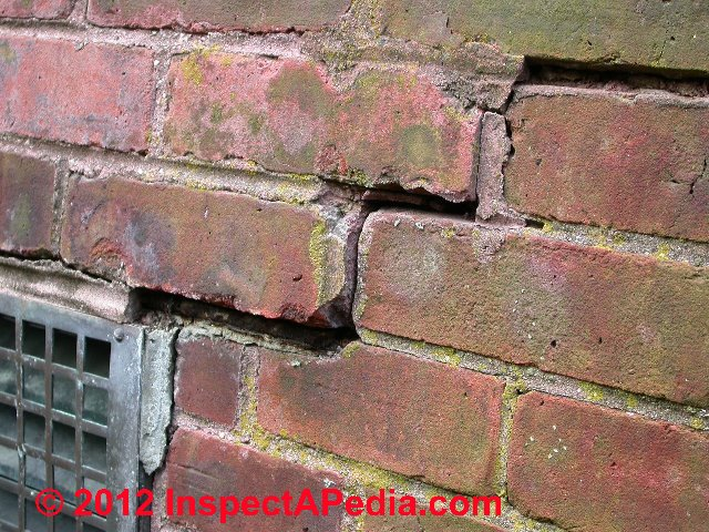 Brick Foundation & Brick Wall Defects & Failures