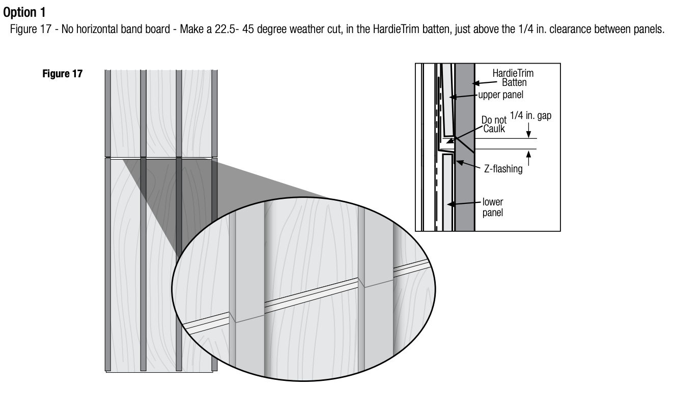 Fiber Cement Siding Nailing Defects FC siding & shingle nailing
