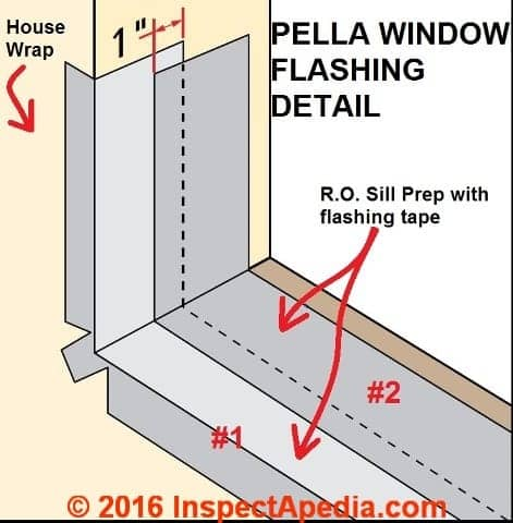 Details for Installing Peel and Stick Flashing Tape at Windows \u0026 Doors  sc 1 st  InspectAPedia & Window \u0026 Door Peel \u0026 Stick Flashing Tape Details