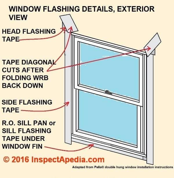 Window Door Peel Stick Flashing Tape Details