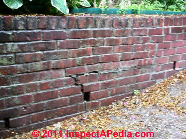Retaining Wall Damage Diagnosis Descriptions Of Types Of