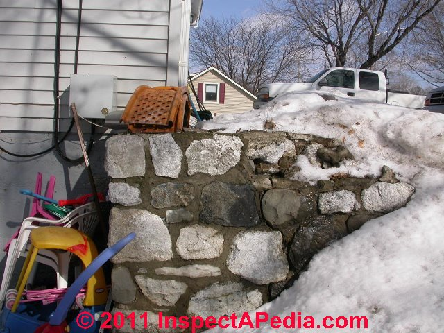 Comdesign Of A Retaining Wall : Retaining Wall Surcharge Definition