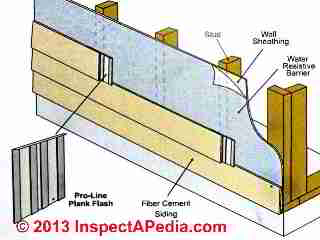 Siding butt joint back-flashing from Tamlyn: Proline Plank Flash xtremetrim.com (C) InspectAPedia Tamlyn